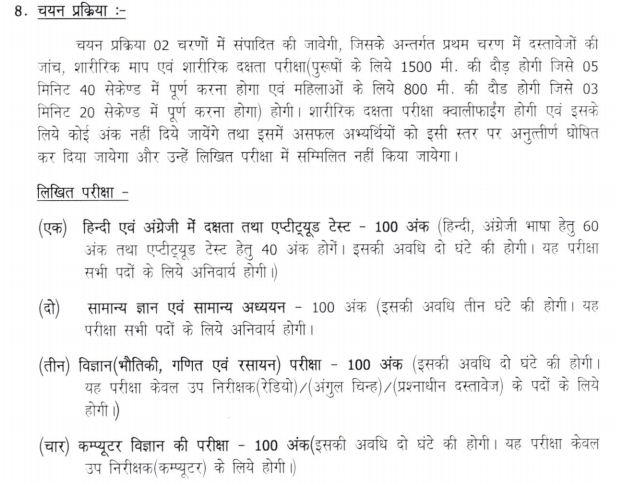 Chhattisgarh Police Recruitment Exam Pattern